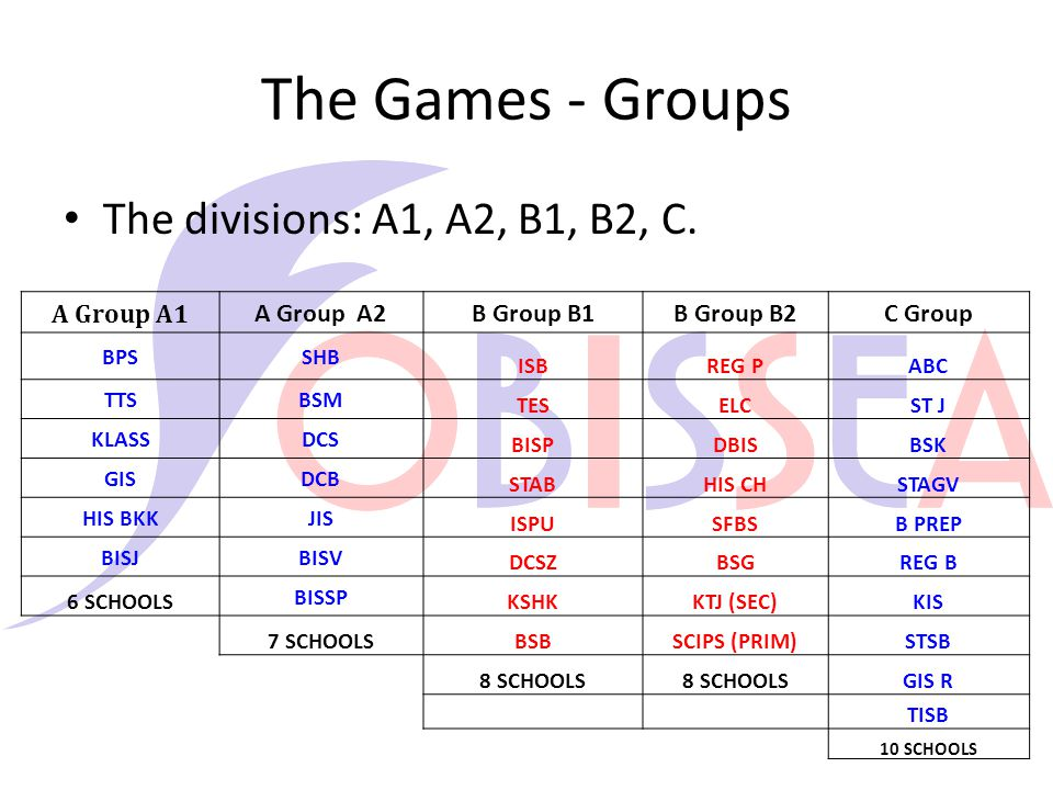 The Games - Groups The divisions: A1, A2, B1, B2, C.
