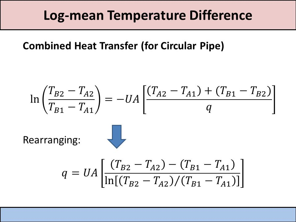 Log-mean Temperature Difference Combined Heat Transfer (for Circular Pipe) Integrating: