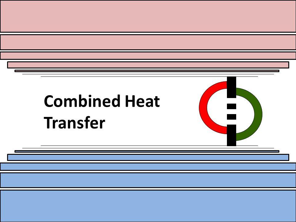 Combined Heat Transfer