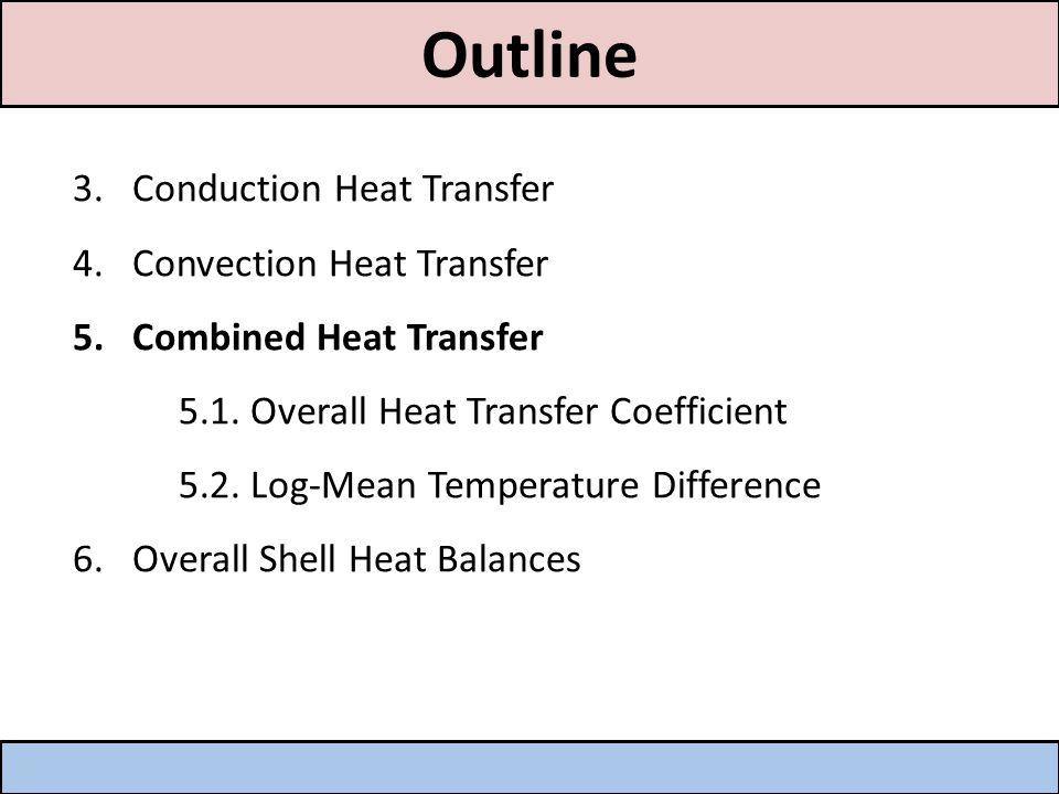 3.Conduction Heat Transfer 4.Convection Heat Transfer 5.Combined Heat Transfer 5.1.