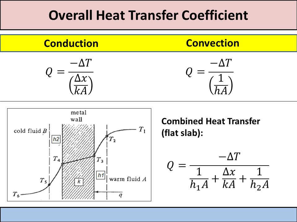 Log-mean Temperature Difference Combined Heat Transfer (for Circular Pipe) Making a heat balance across the entire pipe for an area dA: According to the combined heat transfer equation: