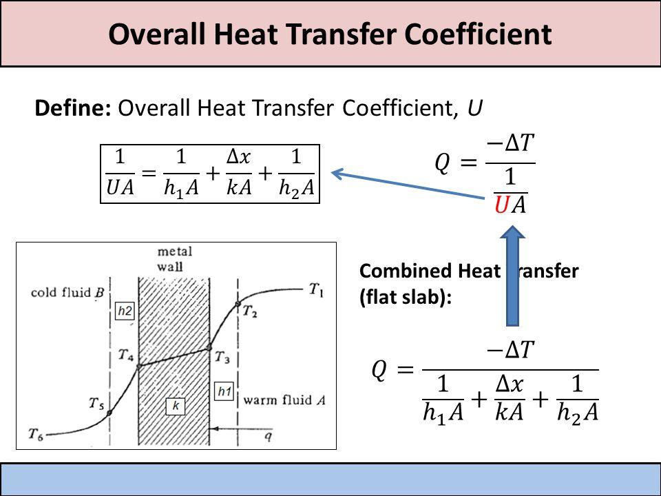Overall Heat Transfer Coefficient Combined Heat Transfer (flat slab): Define: Overall Heat Transfer Coefficient, U
