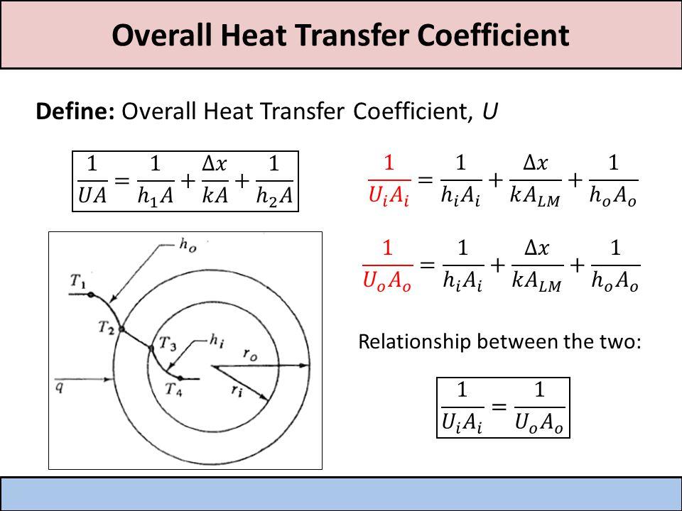 Overall Heat Transfer Coefficient Define: Overall Heat Transfer Coefficient, U Inside overall heat transfer coefficient, U i Outside overall heat transfer coefficient, U o