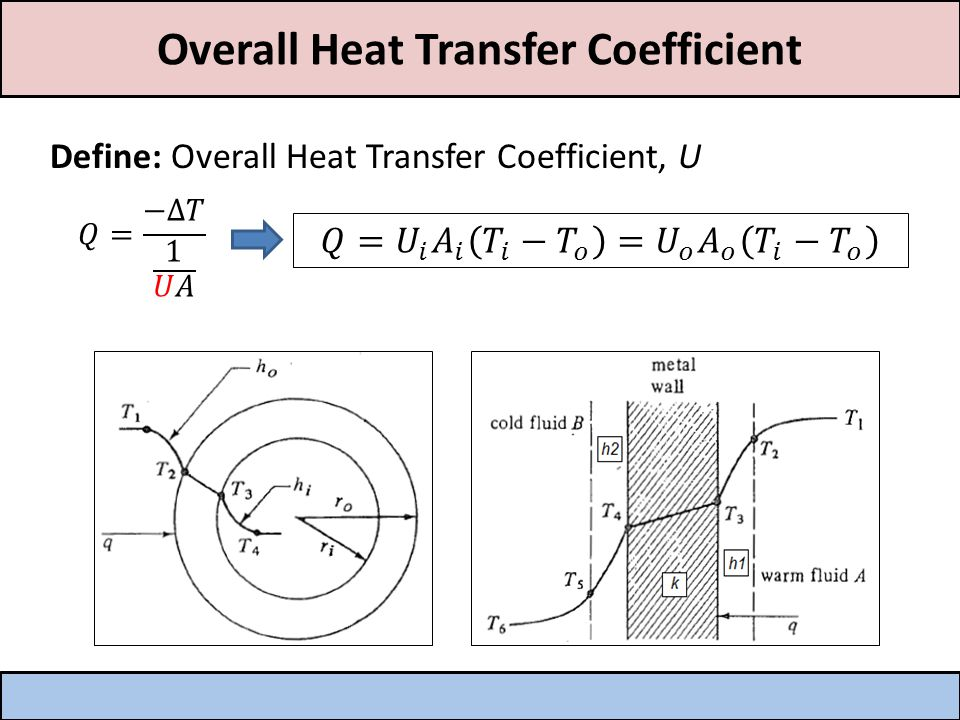 Log-mean Temperature Difference Combined Heat Transfer (for Circular Pipe) Equating the dq from the 2 equations below: Substituting: