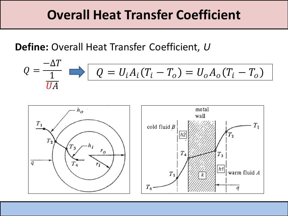 Overall Heat Transfer Coefficient Define: Overall Heat Transfer Coefficient, U