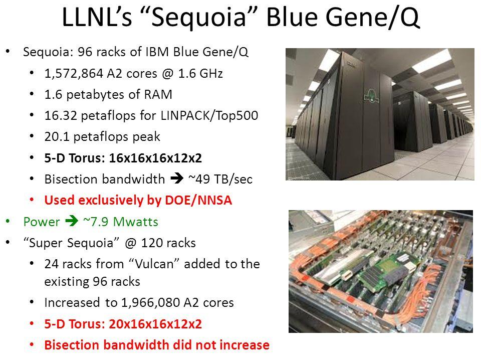 "LLNL's ""Sequoia"" Blue Gene/Q Sequoia: 96 racks of IBM Blue Gene/Q 1,572,864 A2 cores @ 1.6 GHz 1.6 petabytes of RAM 16.32 petaflops for LINPACK/Top500"