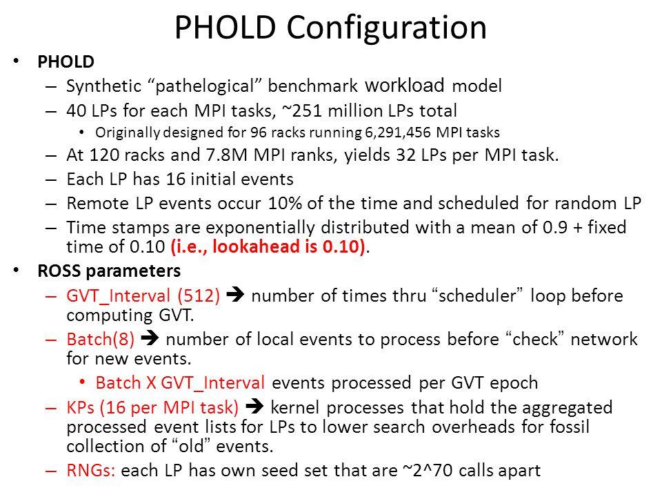 "PHOLD Configuration PHOLD – Synthetic ""pathelogical"" benchmark workload model – 40 LPs for each MPI tasks, ~251 million LPs total Originally designed"