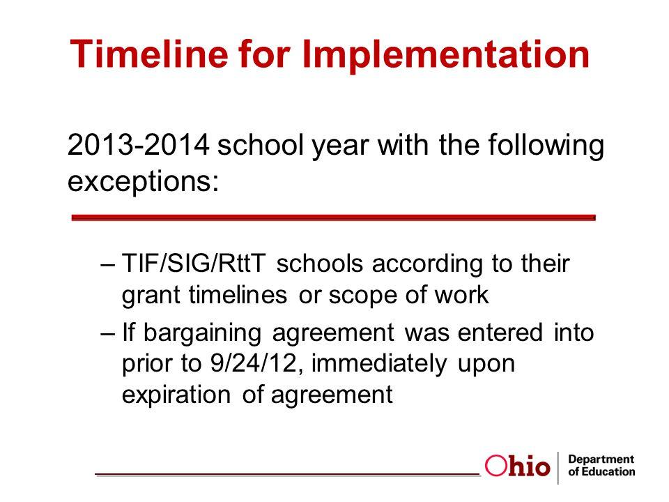 Suggested Implementation Timeline