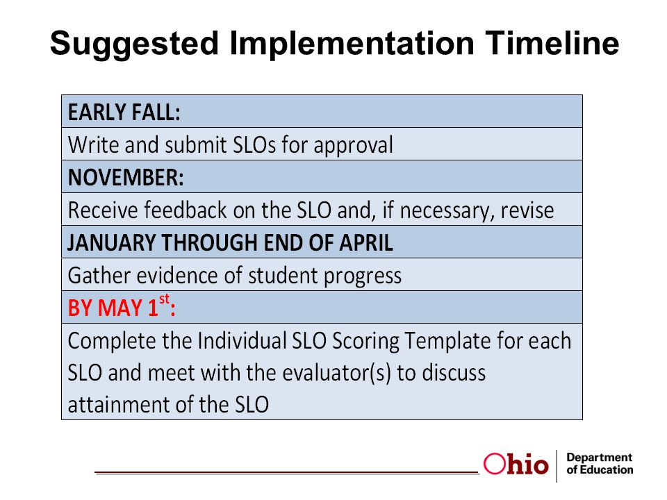 Definition of Student Growth For the purpose of use in Ohio's evaluation systems, student growth is defined as the change in student achievement for an individual student between two or more points in time.