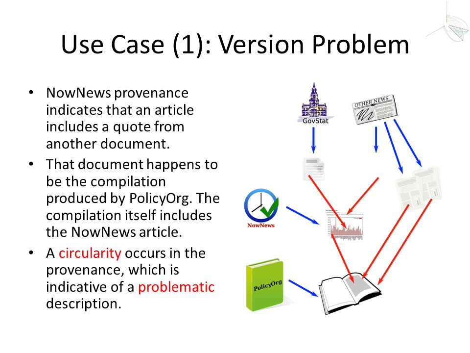 Use Case (1): Version Problem NowNews provenance indicates that an article includes a quote from another document. That document happens to be the com