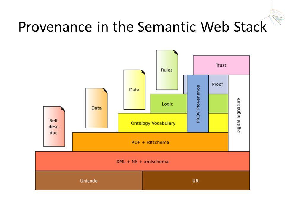 Provenance in the Semantic Web Stack