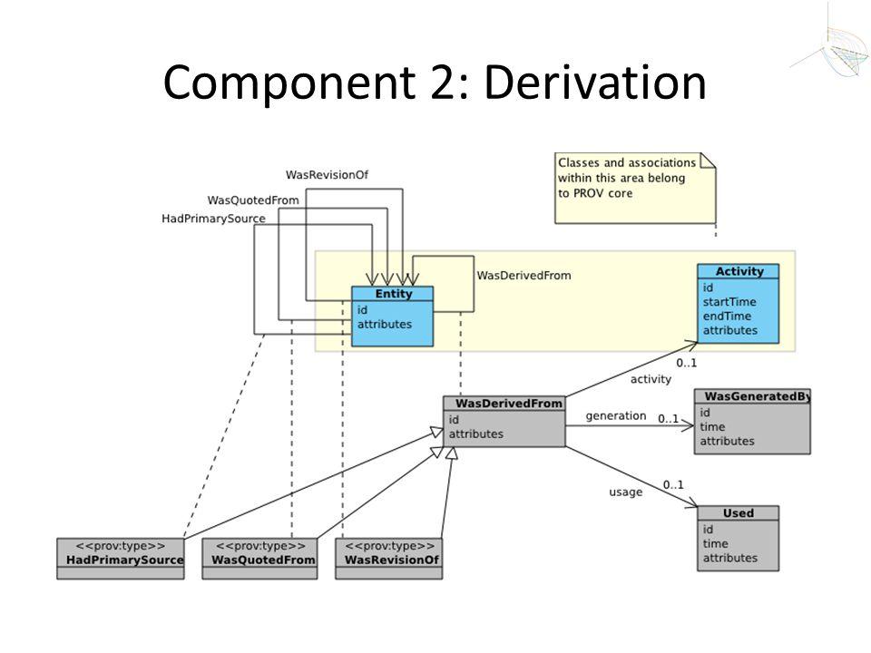 Component 2: Derivation