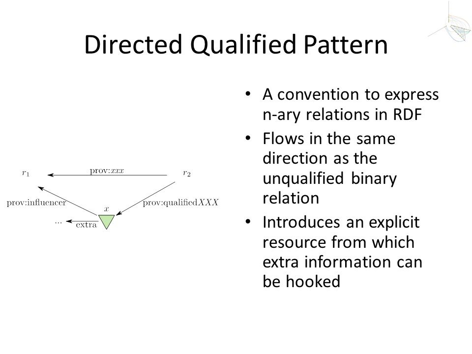 Directed Qualified Pattern A convention to express n-ary relations in RDF Flows in the same direction as the unqualified binary relation Introduces an