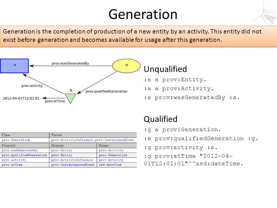 Unqualified :e a prov:Entity. :a a prov:Activity. :e prov:wasGeneratedBy :a. Qualified :g a prov:Generation. :e prov:qualifiedGeneration :g. :g prov:a