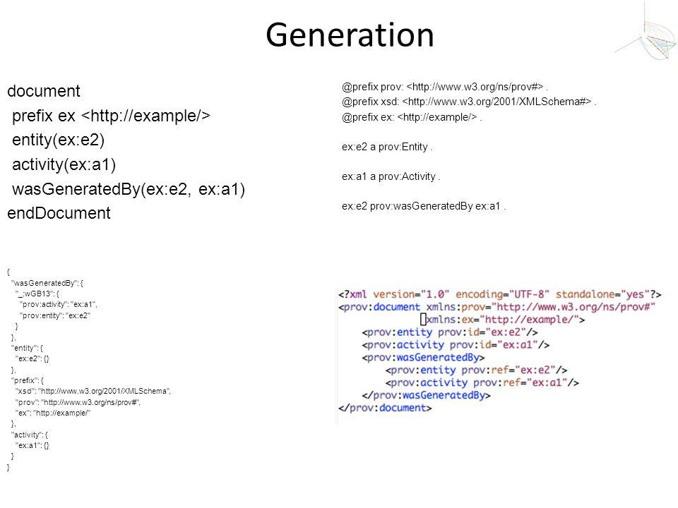 Generation document prefix ex entity(ex:e2) activity(ex:a1) wasGeneratedBy(ex:e2, ex:a1) endDocument @prefix prov:. @prefix xsd:. @prefix ex:. ex:e2 a