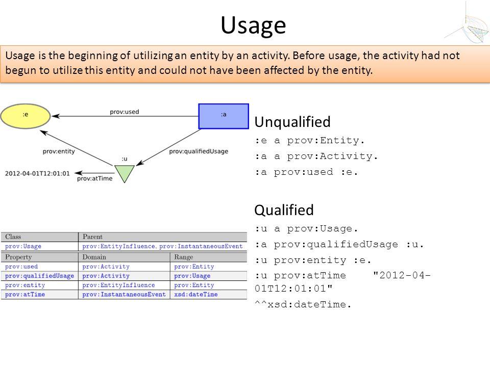 Unqualified :e a prov:Entity. :a a prov:Activity. :a prov:used :e. Qualified :u a prov:Usage. :a prov:qualifiedUsage :u. :u prov:entity :e. :u prov:at