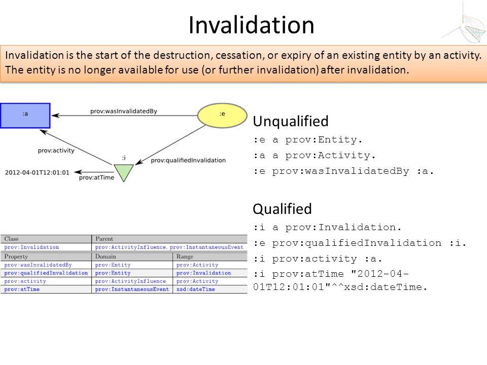 Unqualified :e a prov:Entity. :a a prov:Activity. :e prov:wasInvalidatedBy :a. Qualified :i a prov:Invalidation. :e prov:qualifiedInvalidation :i. :i