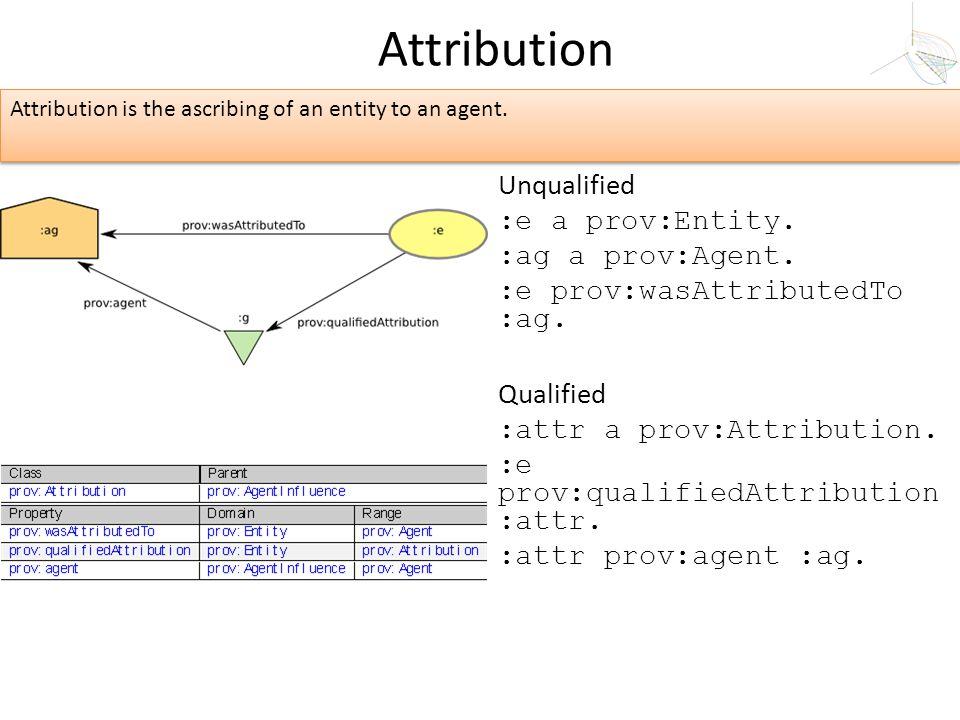 Unqualified :e a prov:Entity. :ag a prov:Agent. :e prov:wasAttributedTo :ag. Qualified :attr a prov:Attribution. :e prov:qualifiedAttribution :attr. :
