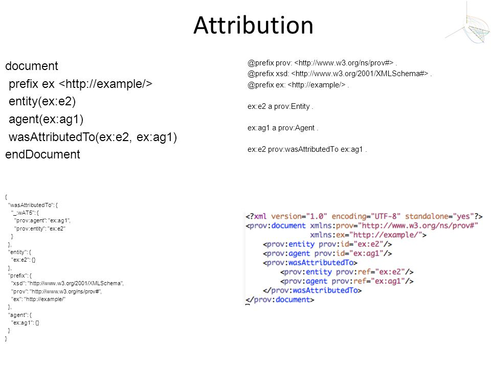 Attribution document prefix ex entity(ex:e2) agent(ex:ag1) wasAttributedTo(ex:e2, ex:ag1) endDocument @prefix prov:. @prefix xsd:. @prefix ex:. ex:e2