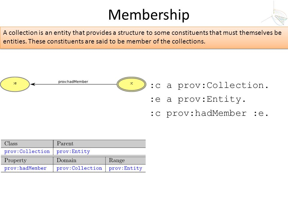 :c a prov:Collection. :e a prov:Entity. :c prov:hadMember :e. Membership A collection is an entity that provides a structure to some constituents that
