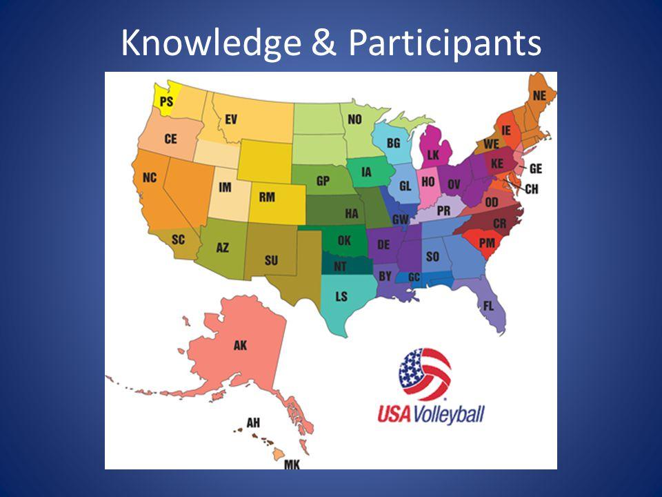 Knowledge & Participants