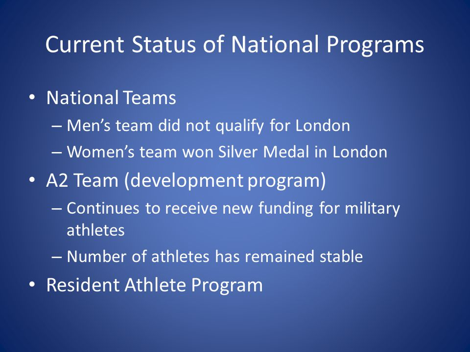 Current Status of National Programs National Teams – Men's team did not qualify for London – Women's team won Silver Medal in London A2 Team (developm