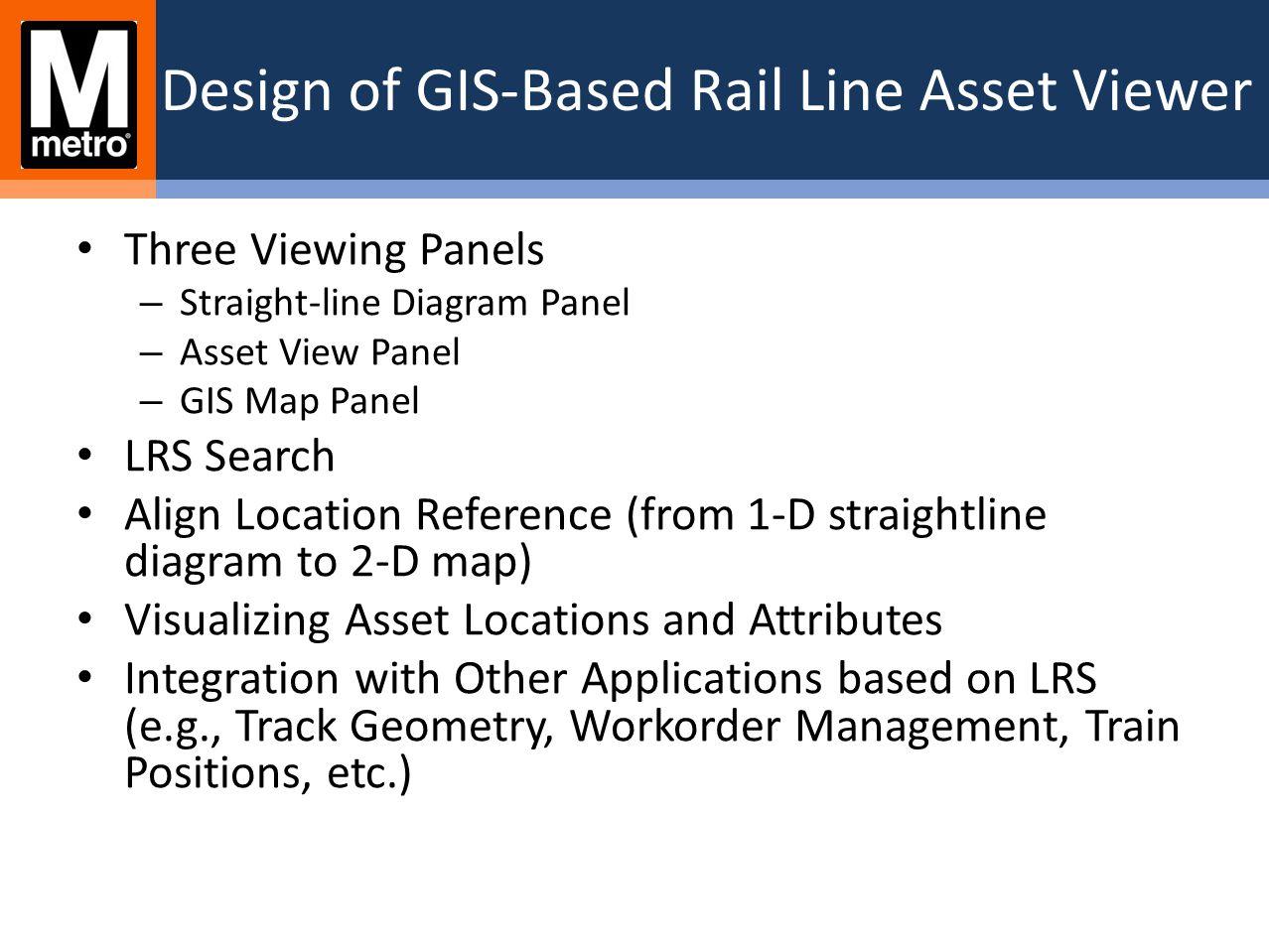 WMATA Rail Line Asset Viewer Interface GIS-Based Rail Line Asset Viewer