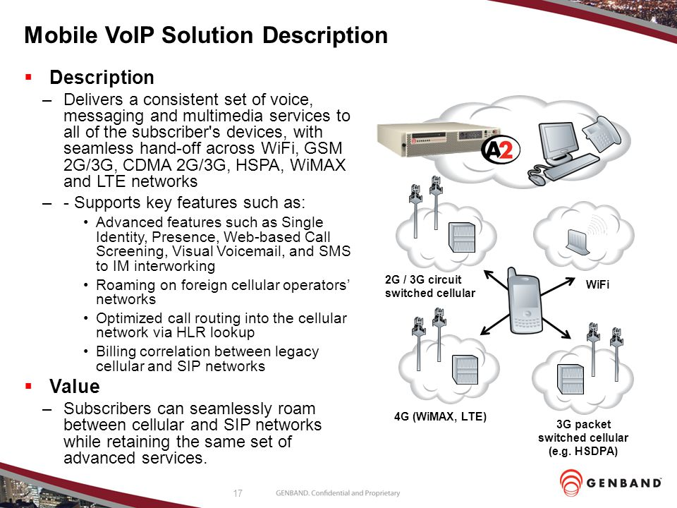 17 Mobile VoIP Solution Description  Description –Delivers a consistent set of voice, messaging and multimedia services to all of the subscriber's de