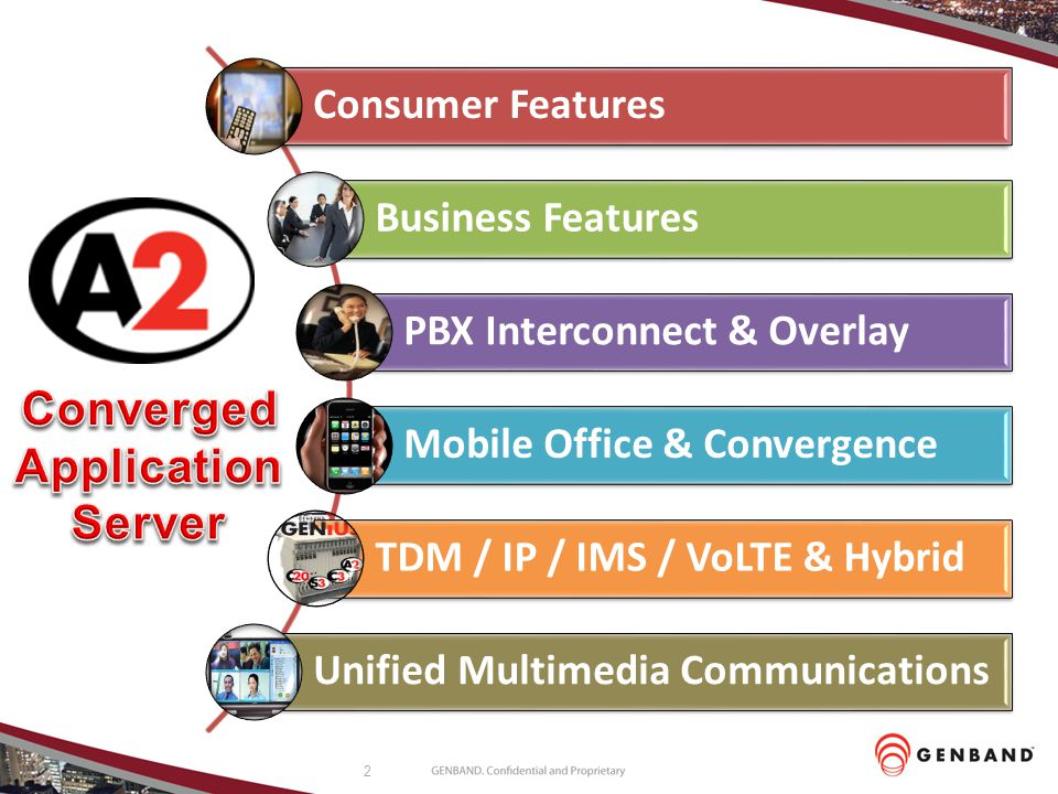 2 Consumer Features Business Features PBX Interconnect & Overlay Mobile Office & Convergence TDM / IP / IMS / VoLTE & Hybrid Unified Multimedia Commun