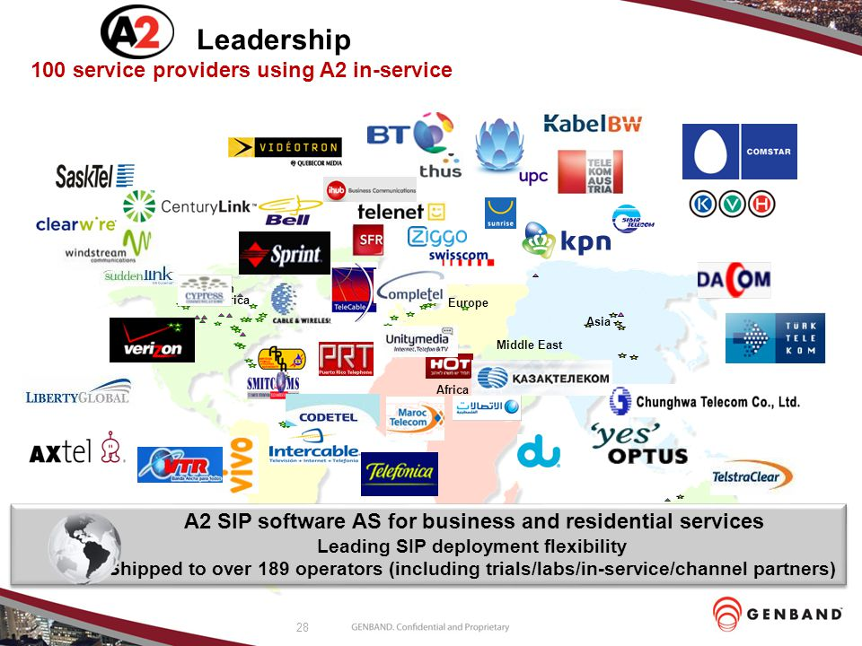 28 Leadership 100 service providers using A2 in-service Asia Europe North America Africa Middle East A2 SIP software AS for business and residential s