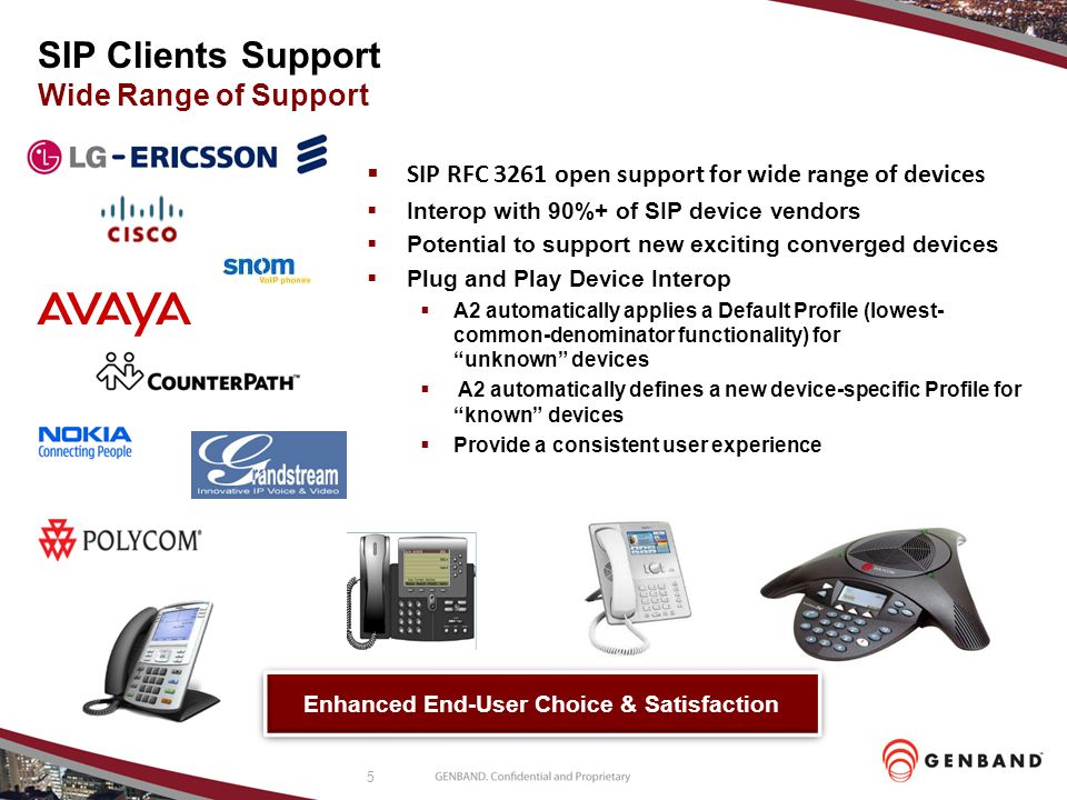 6 Business Features  Operator manages A2 servicing multiple enterprise customers simultaneously  Access your phone and apps from ANY where, ANY time  Advanced Capabilities: –Find Me Follow Me –Boss / Secretary –IP Attendant Console –Call Center –Conferencing / Collaboration –Presence/Instant Messaging –Mobile Phone Presence & Calling –Web-based and Computer-based End-user clients  Enterprise Administration for simple moves, adds, changes All the capabilities of an on-premise phone system without the hassles