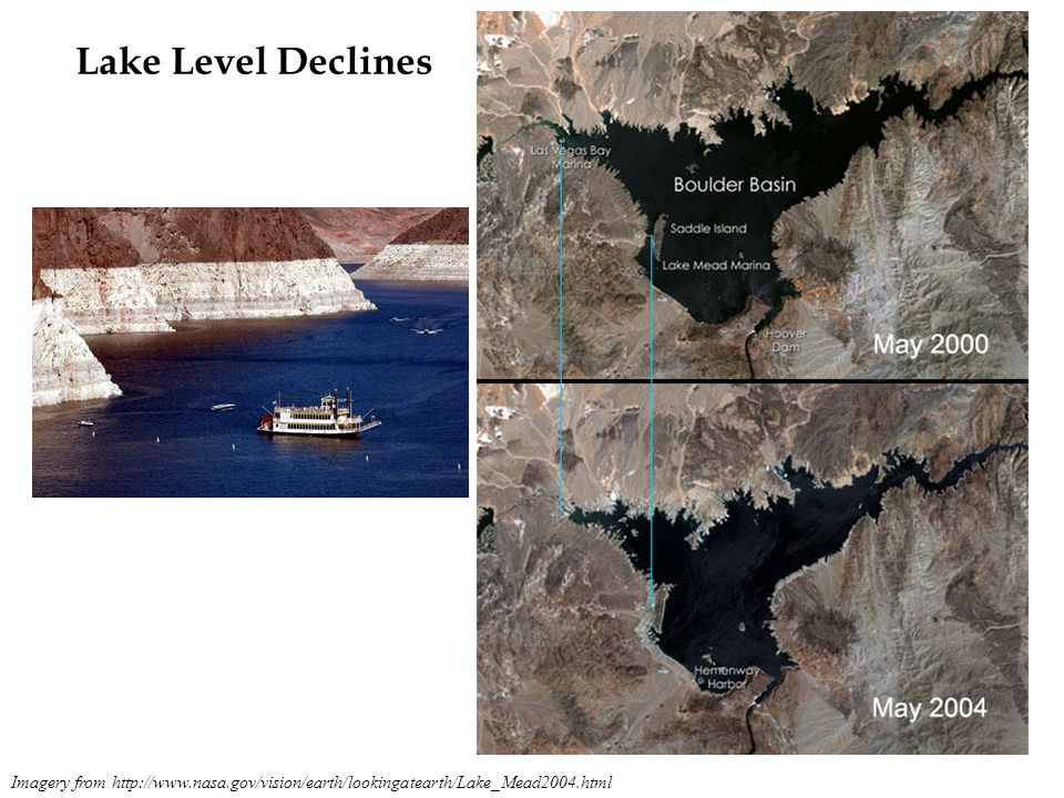 Lake Level Declines Imagery from http://www.nasa.gov/vision/earth/lookingatearth/Lake_Mead2004.html