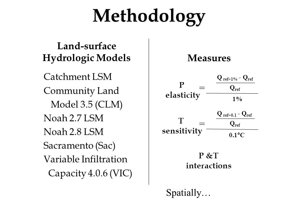 Catchment LSM Community Land Model 3.5 (CLM) Noah 2.7 LSM Noah 2.8 LSM Sacramento (Sac) Variable Infiltration Capacity 4.0.6 (VIC) Spatially… P elasticity Q ref+1% - Q ref Q ref 1% =Methodology Land-surface Hydrologic Models Measures T sensitivity Q ref+0.1 - Q ref Q ref 0.1°C = P &T interactions