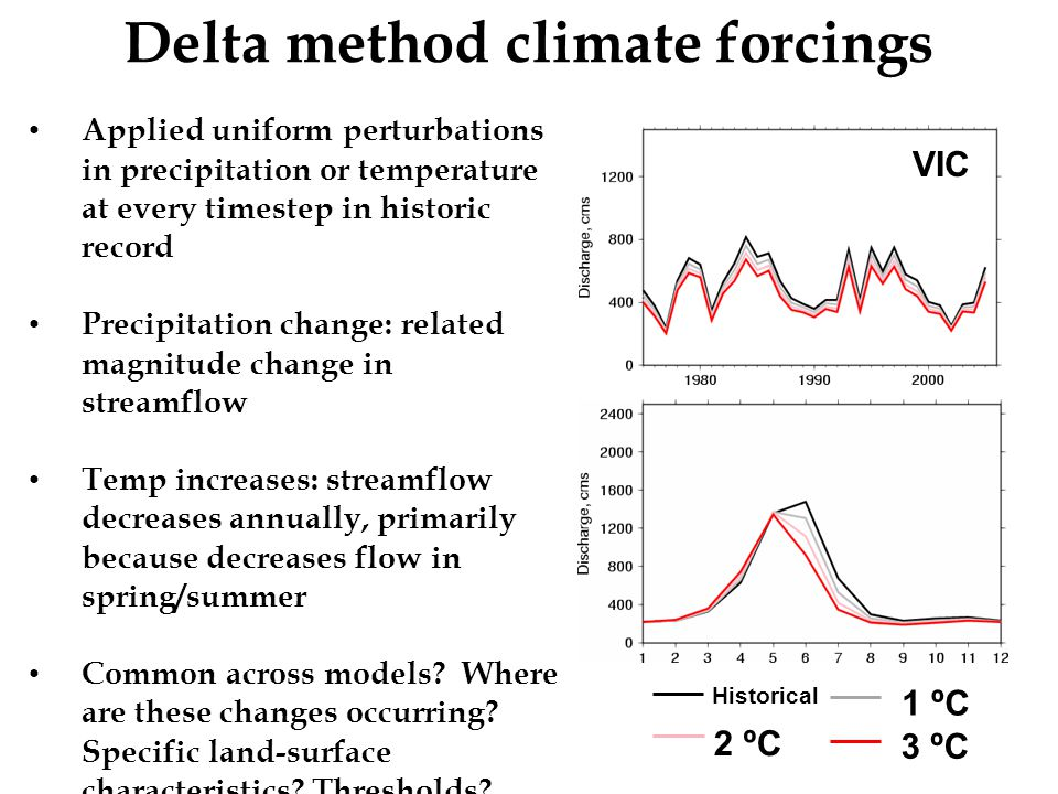 Applied uniform perturbations in precipitation or temperature at every timestep in historic record Precipitation change: related magnitude change in streamflow Temp increases: streamflow decreases annually, primarily because decreases flow in spring/summer Common across models.