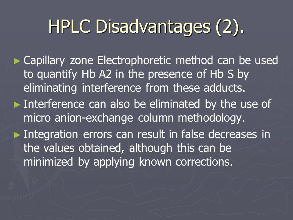 HPLC Disadvantages (2).