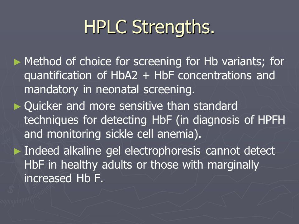 HPLC Strengths.