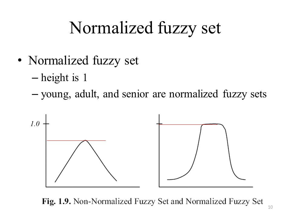 Normalized fuzzy set – height is 1 – young, adult, and senior are normalized fuzzy sets 10