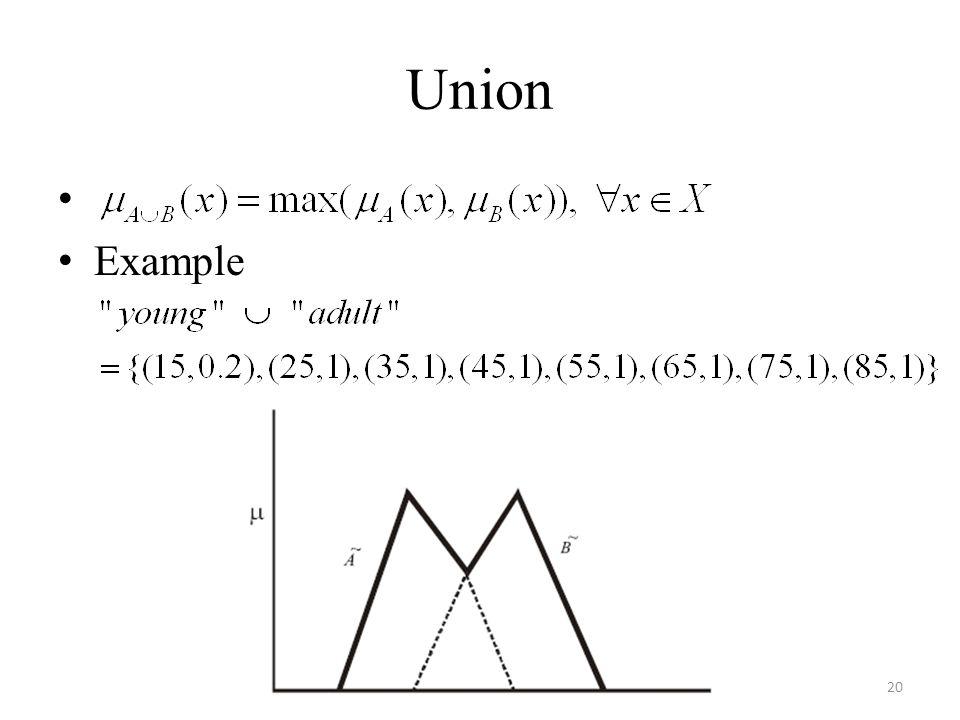Union Example 20