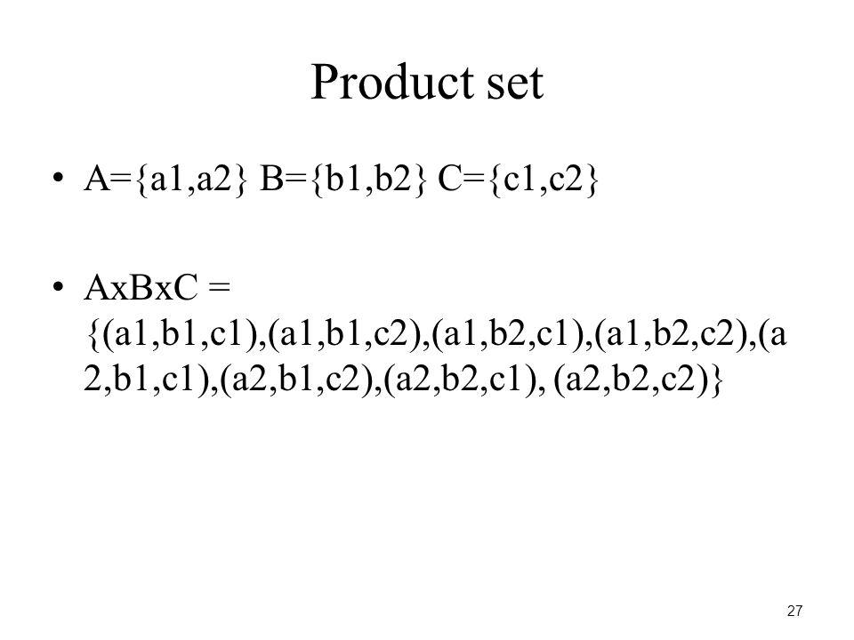 A={a1,a2} B={b1,b2} C={c1,c2} AxBxC = {(a1,b1,c1),(a1,b1,c2),(a1,b2,c1),(a1,b2,c2),(a 2,b1,c1),(a2,b1,c2),(a2,b2,c1), (a2,b2,c2)} 27