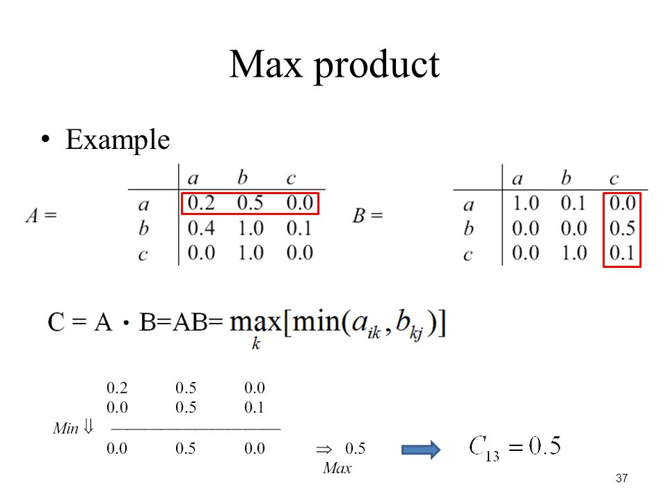 37 Max product Example