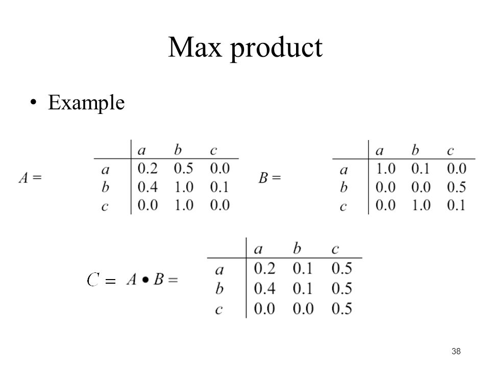38 Max product Example