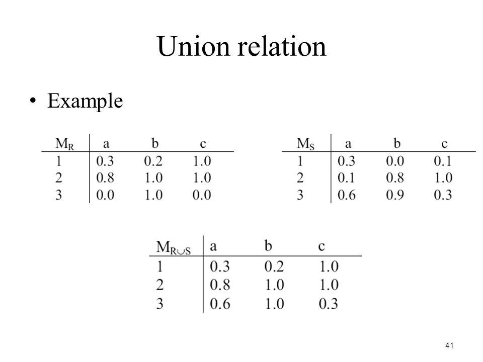 41 Union relation Example