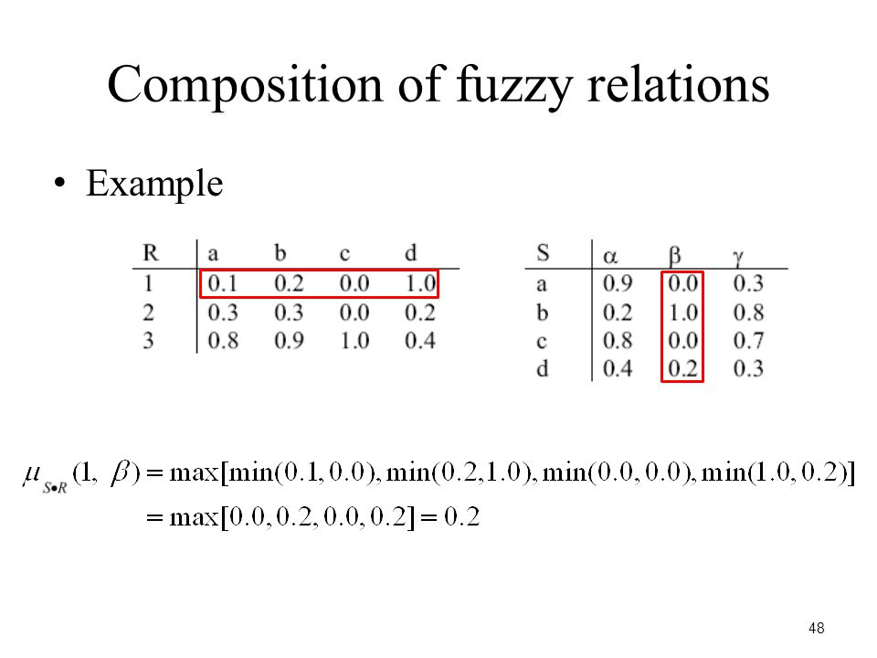 48 Composition of fuzzy relations Example