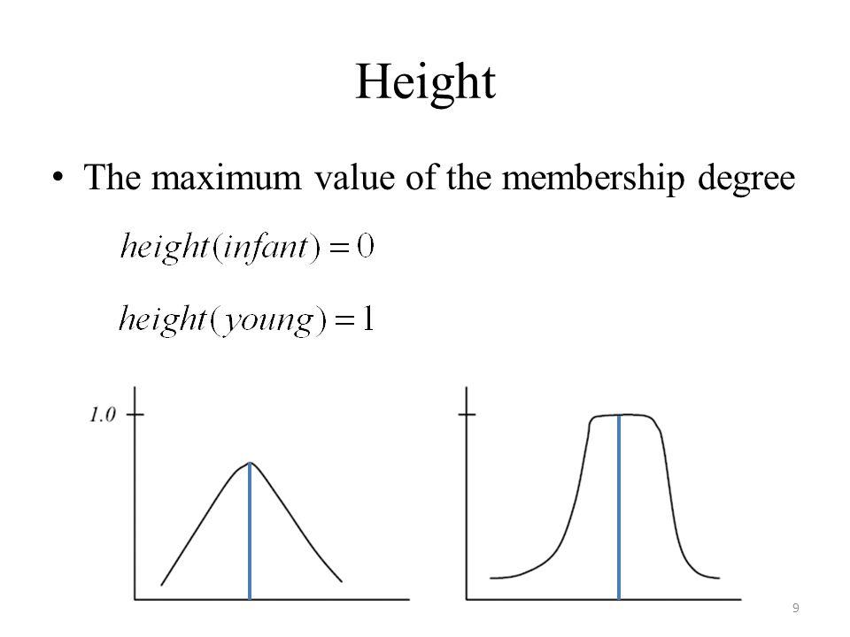 Height The maximum value of the membership degree 9