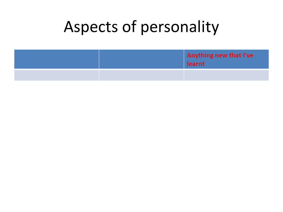 Aspects of personality Anything new that I've learnt