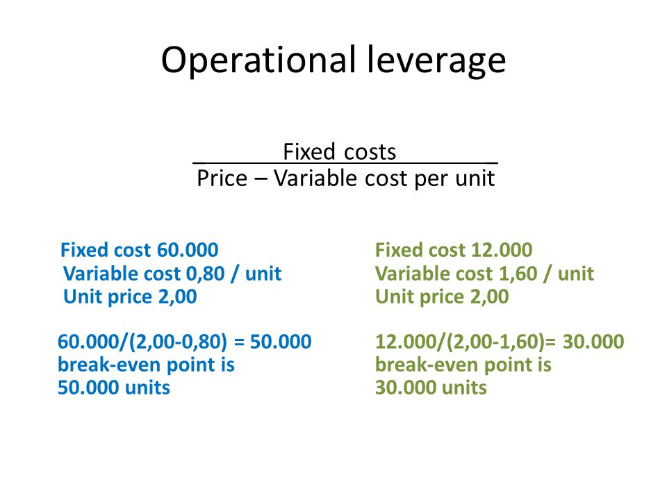 Operational leverage _ Fixed costs _ Price – Variable cost per unit Fixed cost 60.000Fixed cost 12.000 Variable cost 0,80 / unitVariable cost 1,60 / unit Unit price 2,00Unit price 2,00 60.000/(2,00-0,80) = 50.00012.000/(2,00-1,60)= 30.000 break-even point isbreak-even point is 50.000 units30.000 units