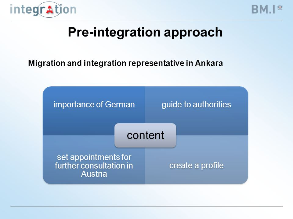 Further information & contact details  http://integration.at/ http://integration.at/  Download section contains all reports published by the Expert Council for Integration as well as statistical data regarding all fields of action covered by the NAP.I Nora Kienzer Federal Ministry of the Interior Herrengasse 7, 1014 Vienna, P.O.