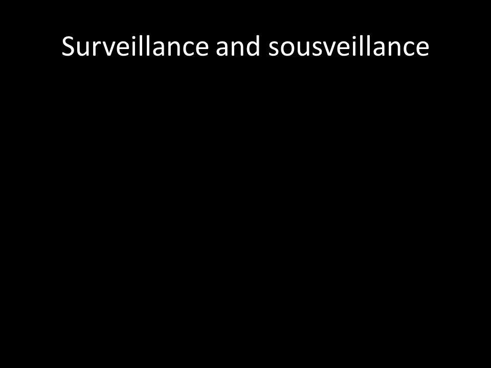Surveillance and sousveillance
