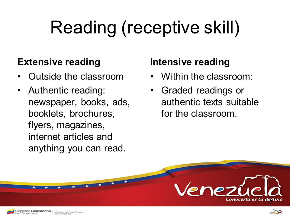 Reading (receptive skill) Extensive reading Outside the classroom Authentic reading: newspaper, books, ads, booklets, brochures, flyers, magazines, internet articles and anything you can read.