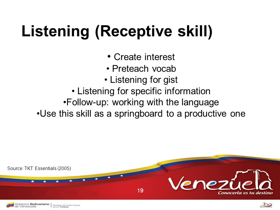 19 Listening (Receptive skill) Create interest Preteach vocab Listening for gist Listening for specific information Follow-up: working with the language Use this skill as a springboard to a productive one Source: TKT Essentials (2005)